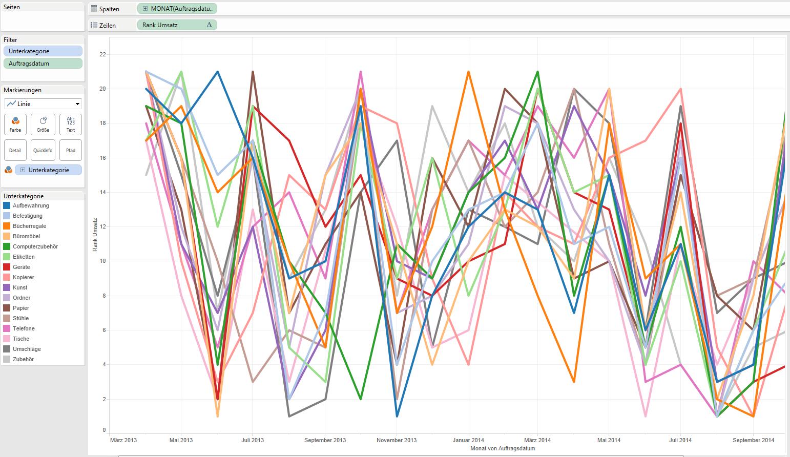 Fantastisch Eine Liniendiagramm Software Frei Bilder - Der ...